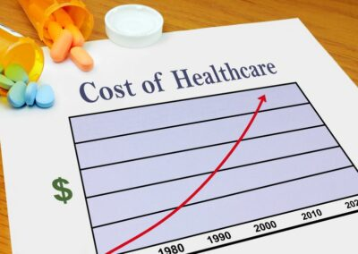 How to Offset Rising Medical Costs