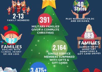 Operation Christmas Spirit